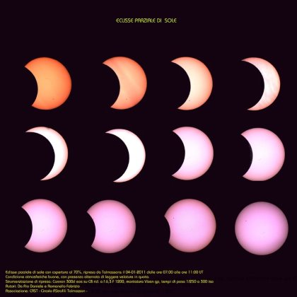 Eclissi parziale di Sole presso l'osservatorio astronomico di Talmassons
