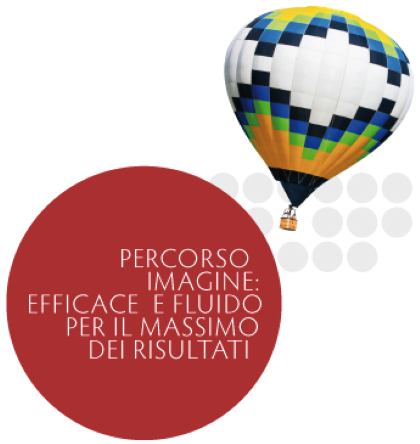 Percorso Imagine